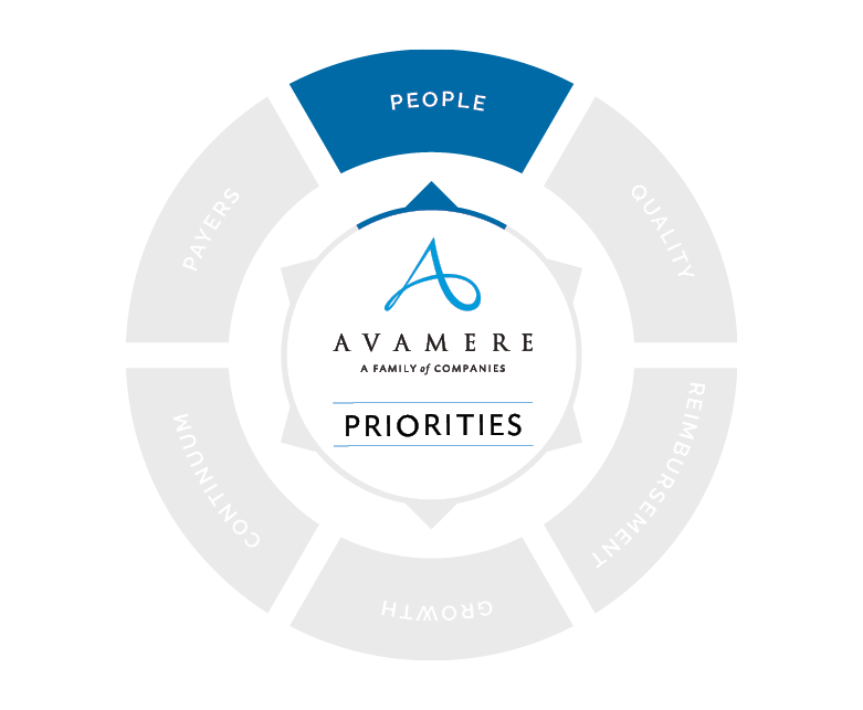 People Priority for Avamere logo
